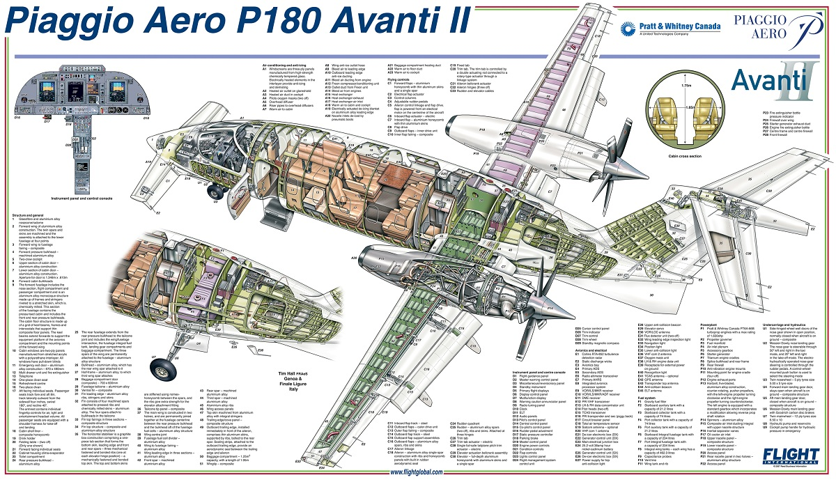 Cub airplanes lesson06 likewise C 17 Cargo Plane Schematic besides P 51d Specs further File Induce drag downwash additionally 180. on diagram of propeller plane