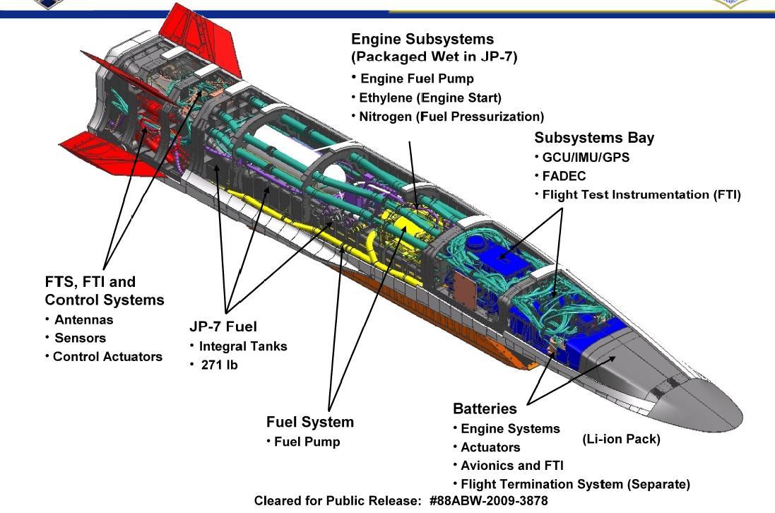 http://www.aviacao.org/wp-content/uploads/2012/08/X-51A_waverider.jpg